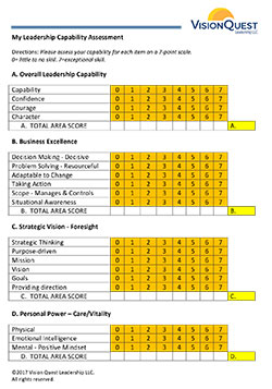 Leadership Capability Assessment